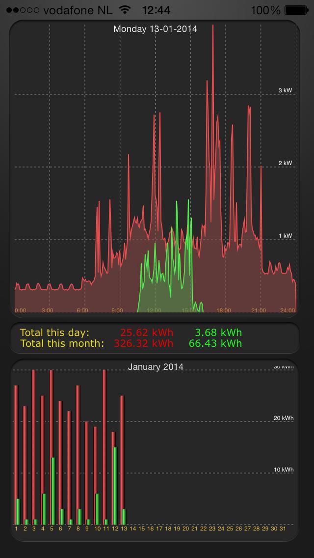 Solar.0.50.Screenshot1